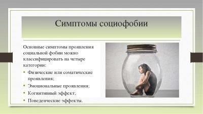 Симптомы социофобии в картинках