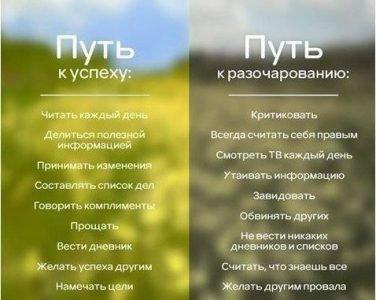 список истин