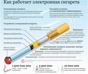 Как работает сигарета