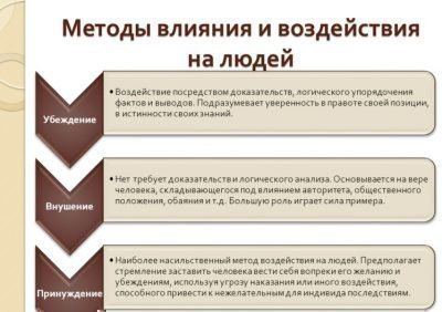 Методы влияния
