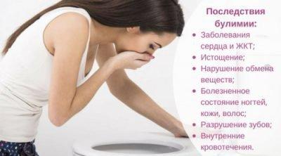 Последствия расстройства