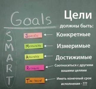 Постановка целей
