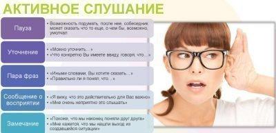 Что такое активное слушание