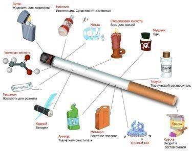 как влияет курение на почки