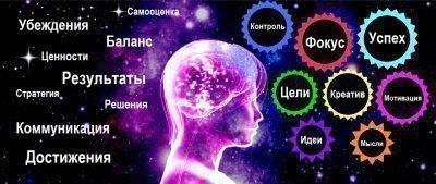 нейролингвистическое программирование как научиться