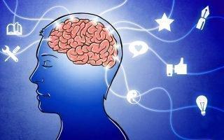 Характерные признаки обсессивно-фобического синдрома